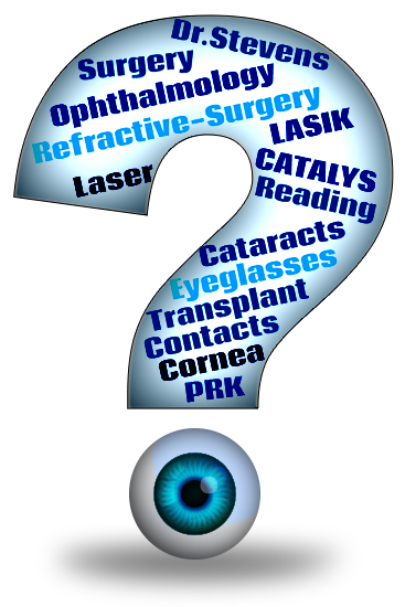 LASIK and PRK FAQs